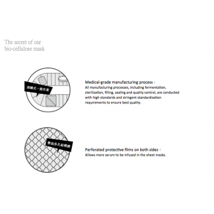 TTM Moss Extract Revitalizing Repair Bio Cellulose Mask
